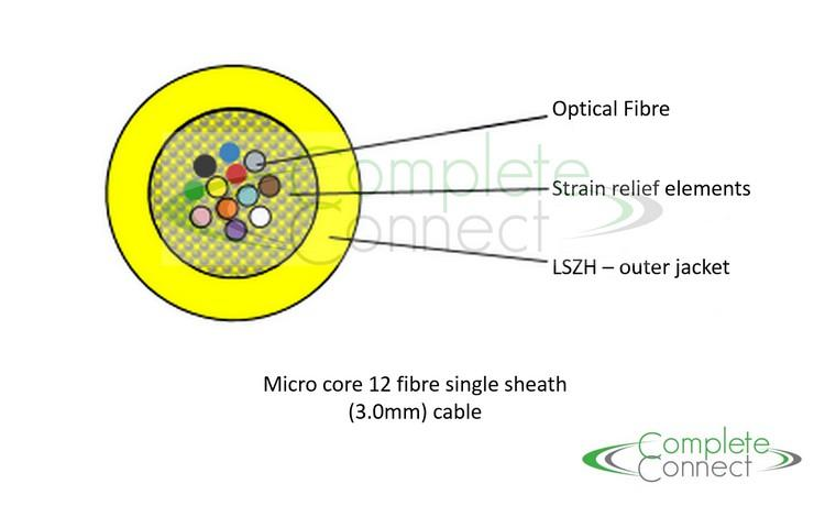 12 fibre micro core loose tube cable