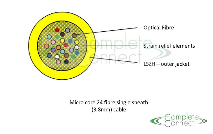 24 fibre micro core loose tube cable