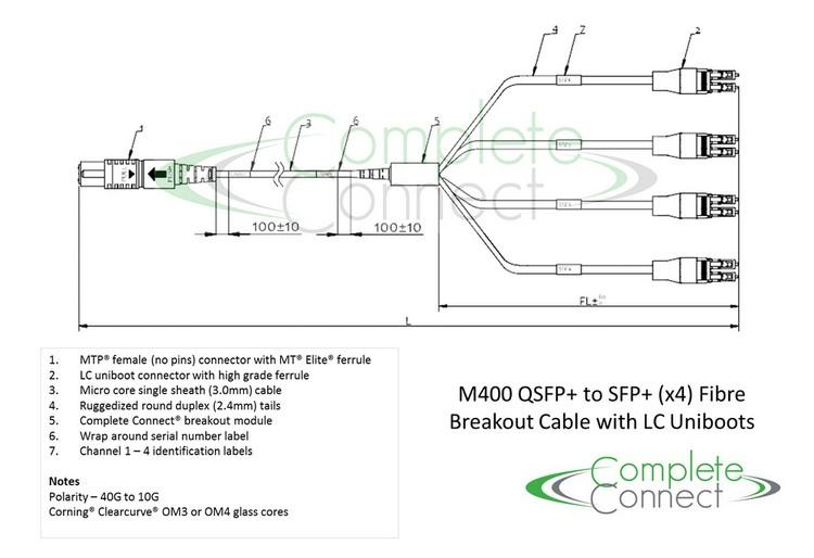 QSFP+ to SFP+ (x4) MPO MTP to LC uniboot fibre 40G breakout cable