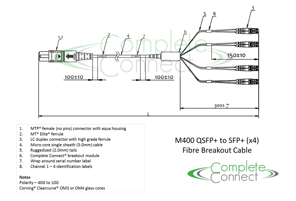 40G QSFP+ to SFP+ breakout splitter cable