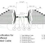 pre-terminated tight buffered specification