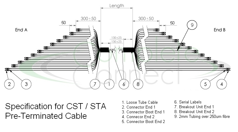 Pre-terminated CST corrugated steel tape fibre cable