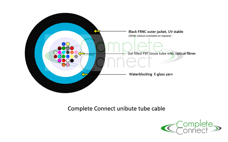 loose tube 24 core fibre cable