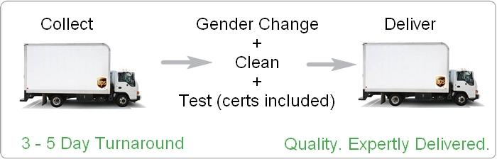 mtp gender change - male to female