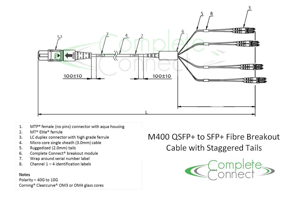 qsfp+ to SFP+ fibre breakout cable