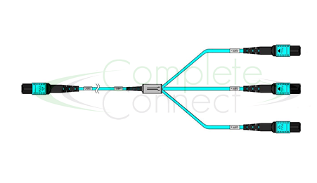 cfp breakout cable 40g mode
